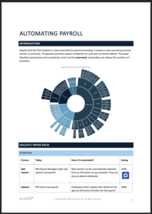 Automating payroll services guide